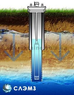 Глубинные скважинные насосы ЭЦВ для понижения уровня грунтовых вод фото