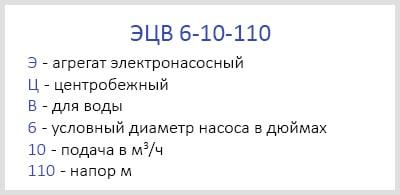 Расшифровка маркировки насоса ЭЦВ 4-4-80