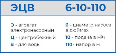 Расшифровка маркировки насоса ЭЦВ 6-6,3-250
